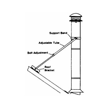 How To Install A Roof Brace Kit