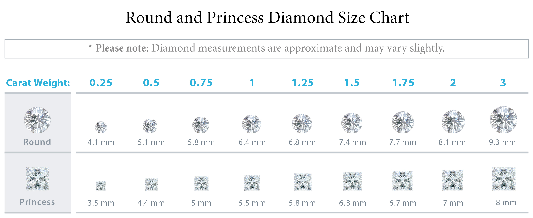 Diamond clarity majesty diamonds carat size chart nvjuhfo Images