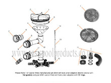 Buy Spare Parts for Lacron Pool Filters
