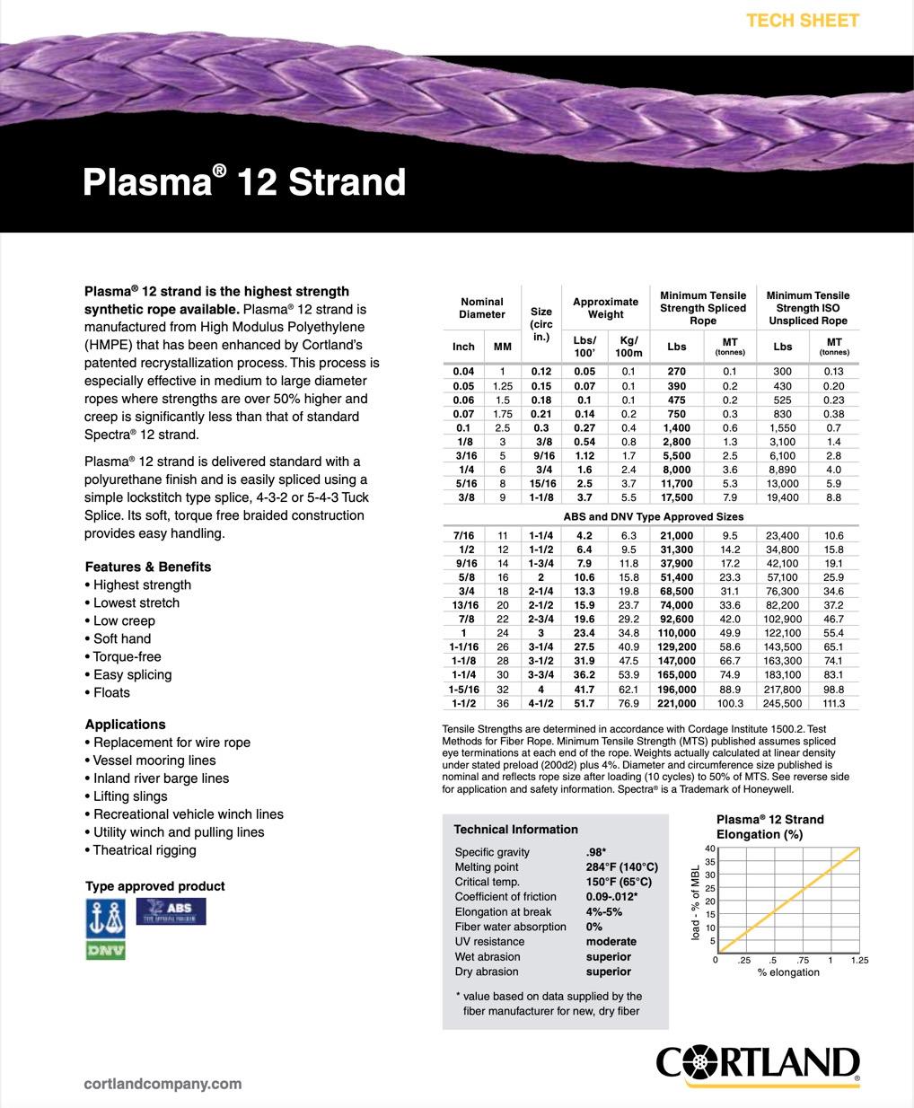 plasma-tech-sheet.jpeg