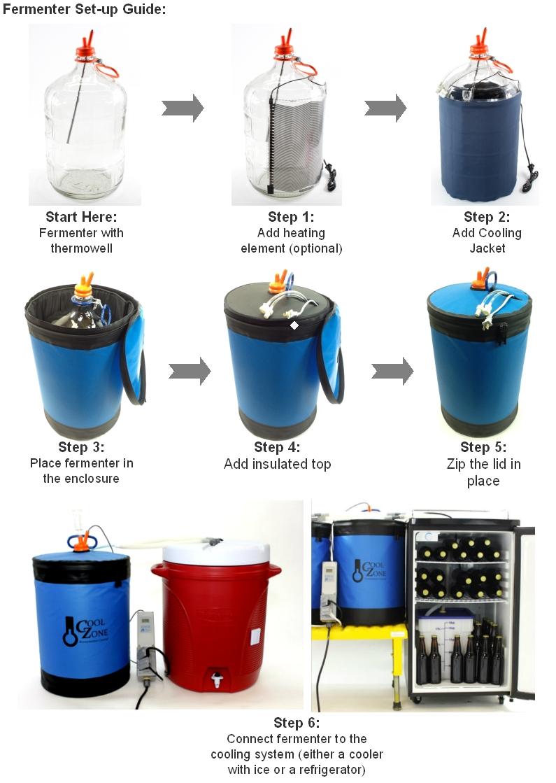 Set Up Fermentation Temperature Control Homebrew Cool