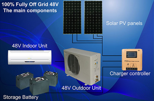 Solar Air Conditioner System 41000btu Capsells