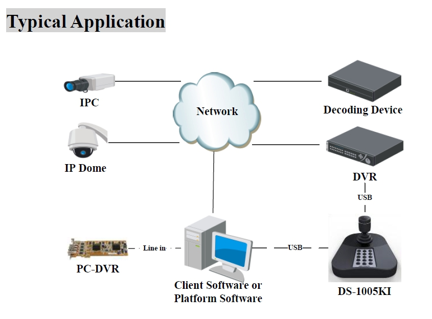 ds-1005ki-application.jpg