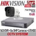 5MP 16CH TURBOHD Hikvision Kit: 16CH DVR w/4TB HDD+ 16x IR IP67 2.8mm Mini-Bullet