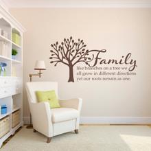 Family is Like a Tree