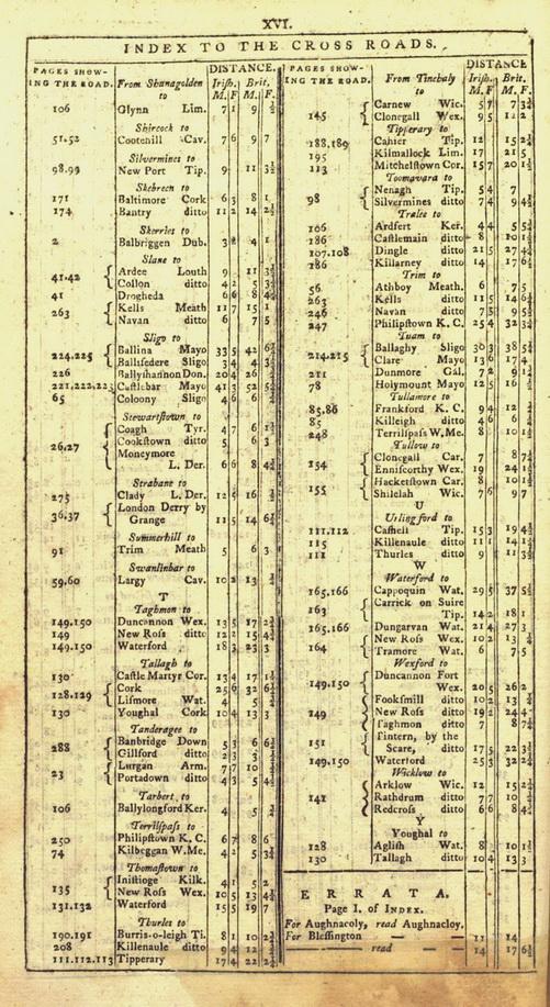 irelandroads-1777-index-12-web.jpg