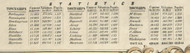 County Statistics - Licking Co., Ohio 1854 Old Town Map Custom Print - Licking Co.