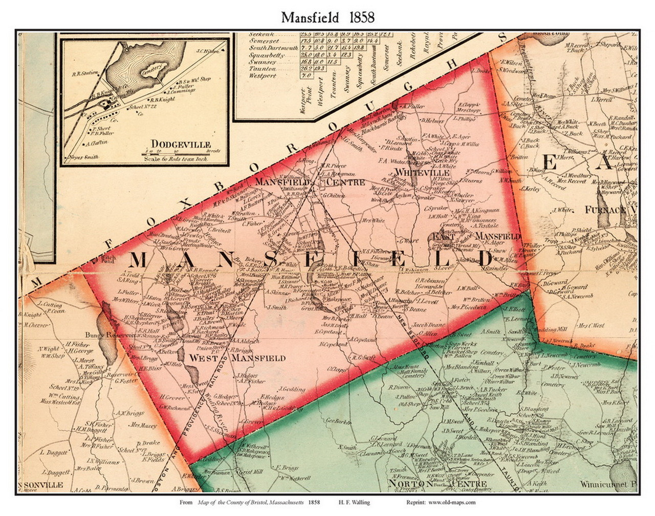 photograph relating to Printable Map of Massachusetts called Mansfield, Machusetts 1858 Outdated City Map Custom made Print - Bristol Co.