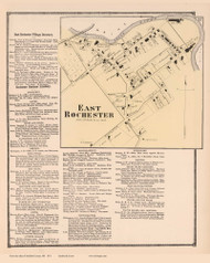 East Rochester Village, New Hampshire 1871 Old Town Map Reprint - Strafford Co.