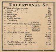 Educational Statistics etc., New Hampshire 1858 Hillsboro Co.