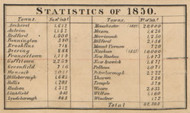 Population Statistics, New Hampshire 1858 Hillsboro Co.