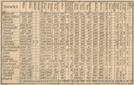 Town Statistics, New York 1855 Old Town Map Custom Print - Erie Co.