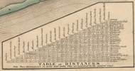 Table of Distances, New York 1859 Old Town Map Custom Print - Kings & Queens Cos.