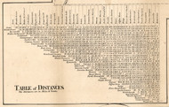 Table of Distances, New York 1858 Old Town Map Custom Print - Livingston Co.