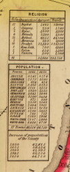 Religion and Population, New York 1853 Old Town Map Custom Print - Washington Co.