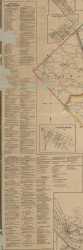 Pittsburgh Business Directory - Pittsburgh Township, Pennsylvania 1862 Old Town Map Custom Print - Allegheny Co.