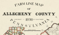 Title of Source Map - Allegheny Co., Pennsylvania 1898 - NOT FOR SALE - Allegheny Co.