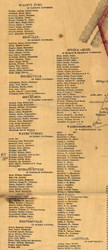 Business Directory 2 - Huntingdon Co., Pennsylvania 1856 Old Town Map Custom Print - Huntingdon Co.