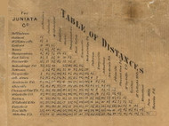 Table of Distances - Juniata Co., Pennsylvania 1863 Old Town Map Custom Print - Juniata Co.