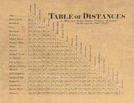 Table of Distances - McKean Co., Pennsylvania 1871 Old Town Map Custom Print - McKean Co.