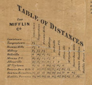 Table of Distances - Mifflin Co., Pennsylvania 1863 Old Town Map Custom Print - Mifflin Co.
