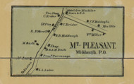 Middaugh PO and Mount Pleasant - Northampton Co., Pennsylvania 1860 Old Town Map Custom Print - Northampton Co.