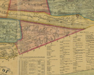 Upper Mahanoy Township, Pennsylvania 1874 Old Town Map Custom Print - Northumberland Co.