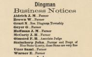 Dingman Business Directory - Dingman Township, Pennsylvania 1872 Old Town Map Custom Print - Pike Co.