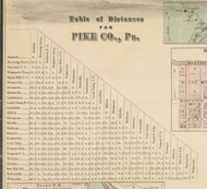 Table of Distances - Pike Co., Pennsylvania 1872 Old Town Map Custom Print - Pike Co.