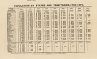 US Population 1790 to 1870 - Pike Co., Pennsylvania 1872 Old Town Map Custom Print - Pike Co.