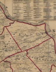Hellam Township, Pennsylvania 1860 Old Town Map Custom Print - York Co.