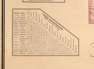 Kane Co Table of Distances - Kane Co., Illinois 1860 Old Town Map Custom Print - Kane Co.
