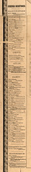 Pike Co Business Directory #1 - Pike Co., Illinois 1860 Old Town Map Custom Print - Pike Co.