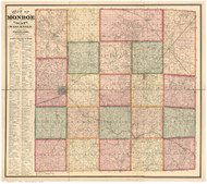 Monroe County Wisconsin 1877 - Old Map Reprint