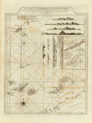 West Indies 1788 - Canary Islands Madeira  D