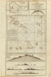 West Indies 1788 - Cape Verde Islands  E