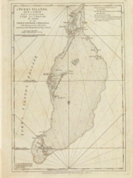 West Indies 1788 - Turks Islands