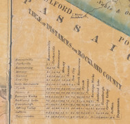 Table of Distances, Rockland Co. New York 1859 Old Town Map Custom Print - Rockland Co.