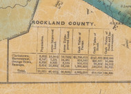 Statistics, Rockland Co. New York 1859 Old Town Map Custom Print  - Rockland Co.