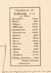 Population Statistics (1865) - Edgar Co., Illinois 1870 Old Town Map Custom Print - Edgar Co.
