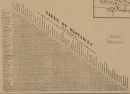 Table of Distances, New York 1863 Old Town Map Custom Print - Chenango Co.