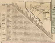 Table of Distances, Monroe Co. 1858, New York 1858 Old Town Map Custom Print - Monroe Co.