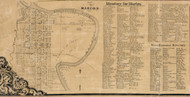 Marion Village, Center, Indiana 1861 Old Town Map Custom Print - Grant Co.