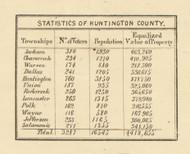 Statistics, Huntington Co., Indiana 1866 Old Town Map Custom Print - Huntington Co.