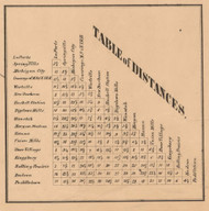 Table of Distances, Laporte County, Indiana 1862 Old Town Map Custom Print -