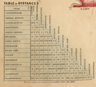 Table of Distances, St. Joseph County, Michigan 1858 Old Town Map Custom Print -
