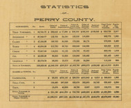 Statistics by Township, Perry County, Indiana 1894 Old Town Map Custom Print