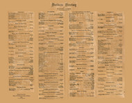 Business Directory, Wabash County, Indiana 1861 Old Town Map Custom Print