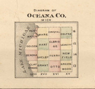 Diagram of Townships in County, Oceana County, Michigan 1876 Old Town Map Custom Print -