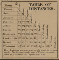 Table of Distances, Monroe County, Michigan 1859 Old Town Map Custom Print -